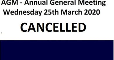 AGM – Cancelled. Supplementary Information